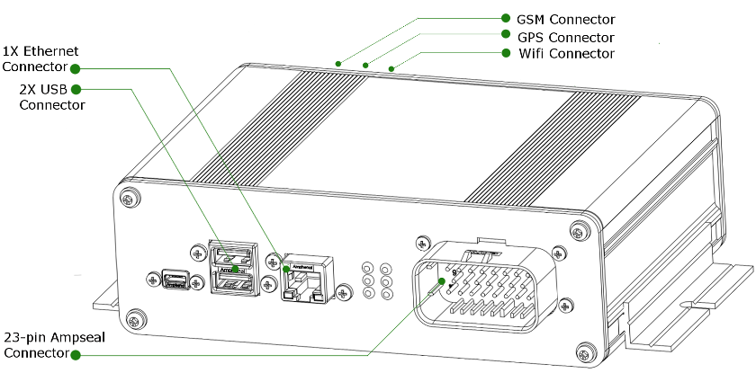 Graphic illustration of ViriCitis electric vehicle monitoring hardware, the DataHub.